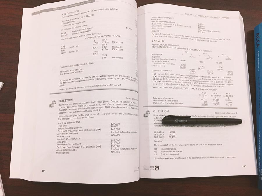 ACCA考试科目 F4的知识点复习内容